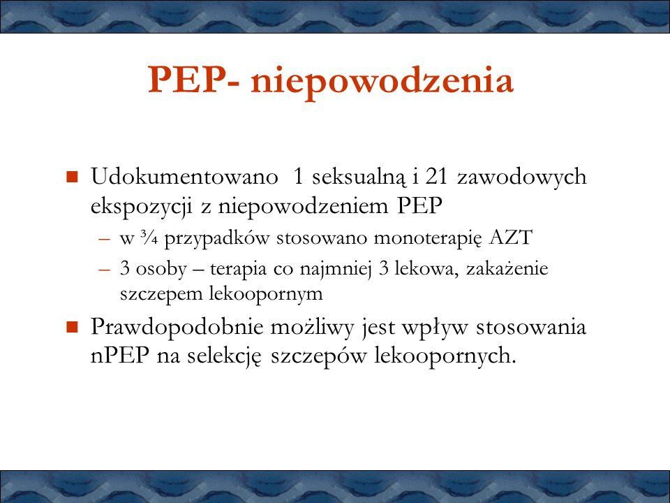 PEP- niepowodzenia Udokumentowano 1 seksualną i 21 zawodowych ekspozycji z niepowodzeniem PEP –w ¾ przypadków stosowano monoterapię AZT –3 osoby – ter