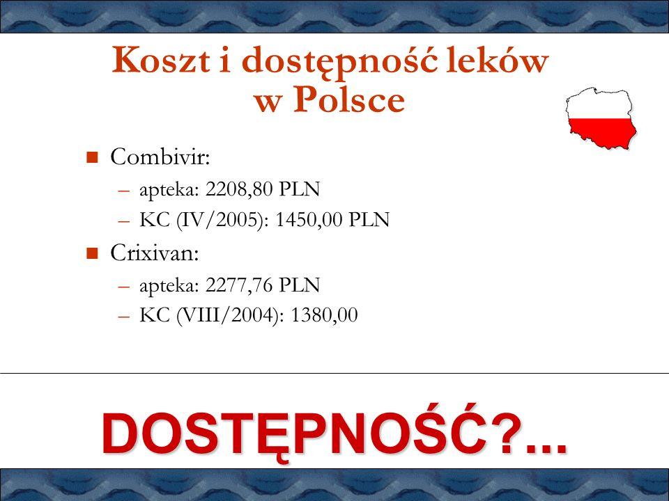 Koszt i dostępność leków w Polsce Combivir: –apteka: 2208,80 PLN –KC (IV/2005): 1450,00 PLN Crixivan: –apteka: 2277,76 PLN –KC (VIII/2004): 1380,00 DO