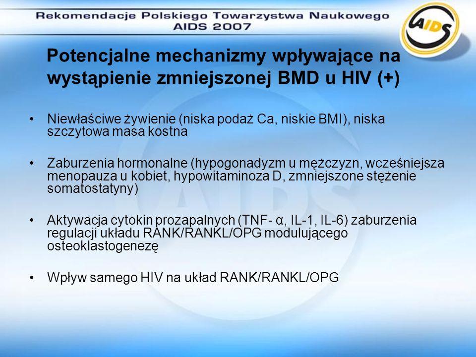 Potencjalne mechanizmy wpływające na wystąpienie zmniejszonej BMD u HIV (+) Niewłaściwe żywienie (niska podaż Ca, niskie BMI), niska szczytowa masa ko