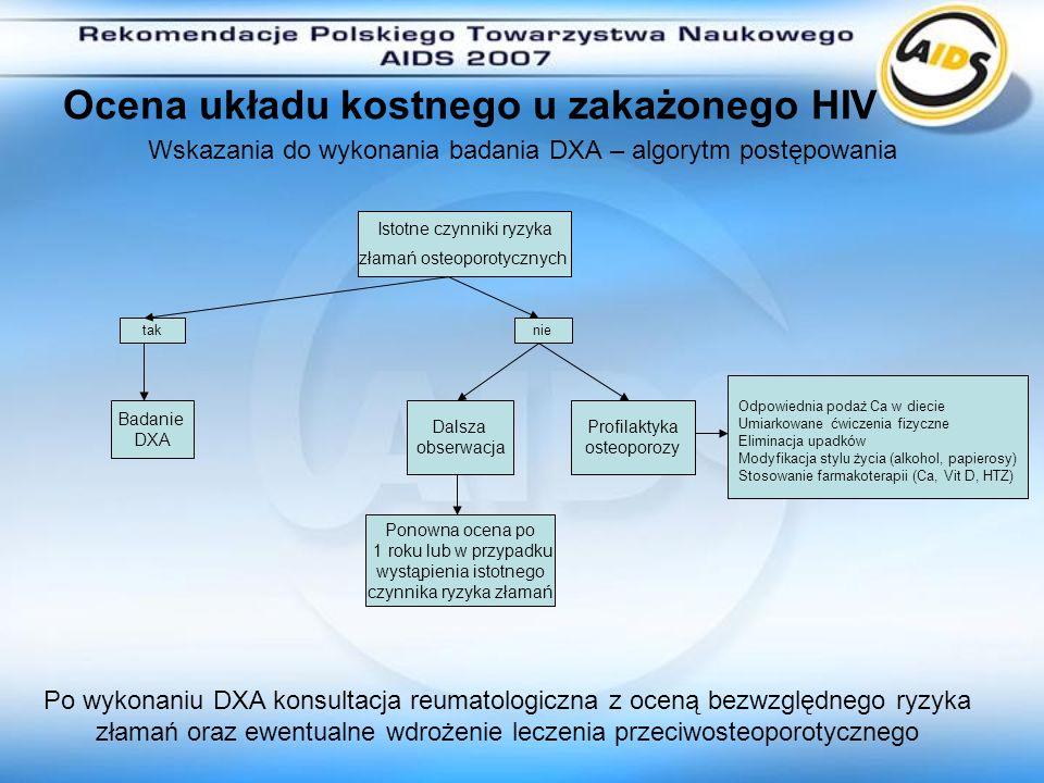 Ocena układu kostnego u zakażonego HIV Wskazania do wykonania badania DXA – algorytm postępowania Badanie DXA Dalsza obserwacja Profilaktyka osteoporo