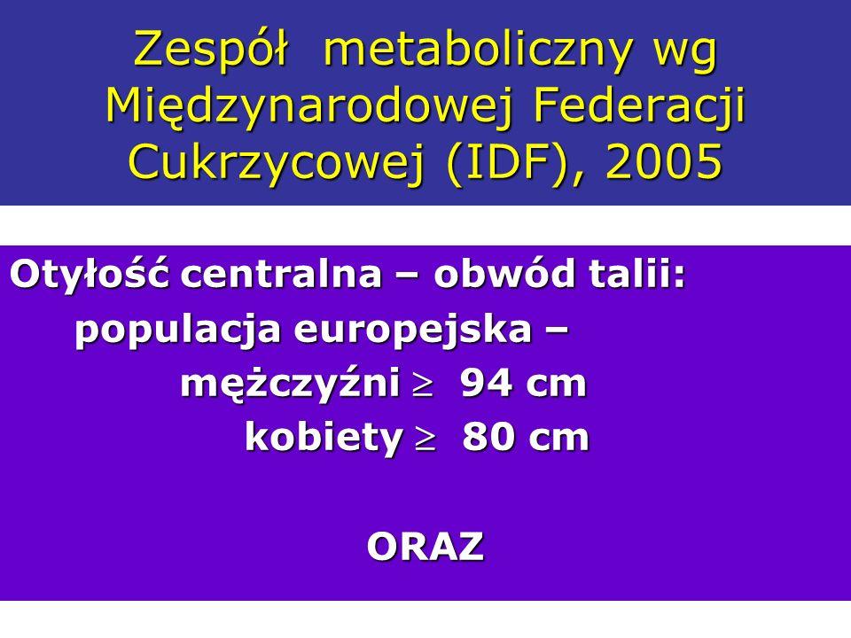 Zespół metaboliczny wg Międzynarodowej Federacji Cukrzycowej (IDF), 2005 Otyłość centralna – obwód talii: populacja europejska – populacja europejska