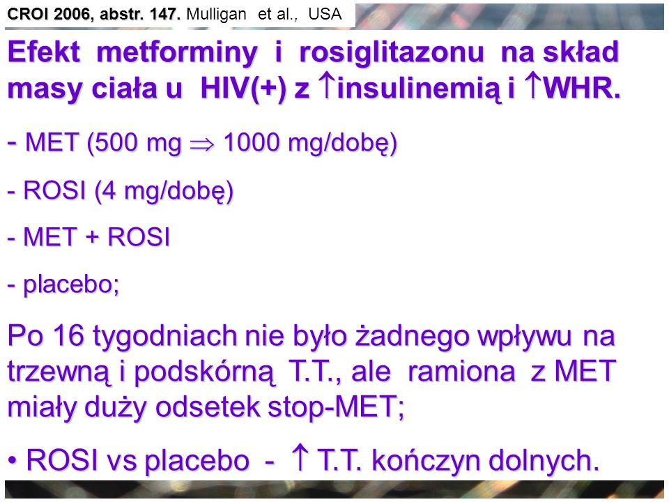 CROI 2006, abstr. 147. CROI 2006, abstr. 147. Mulligan et al., USA Efekt metforminy i rosiglitazonu na skład masy ciała u HIV(+) z insulinemią i WHR.