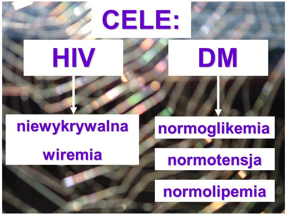 CELE:HIVDM niewykrywalnawiremia normoglikemia normotensja normolipemia