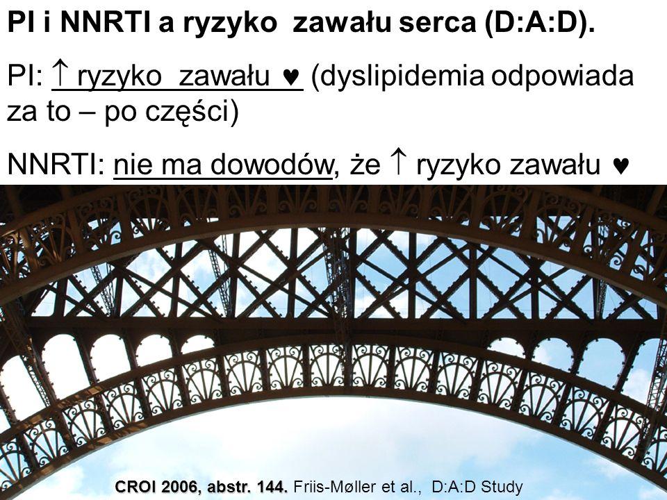 CROI 2006, abstr. 144. CROI 2006, abstr. 144. Friis-Møller et al., D:A:D Study PI i NNRTI a ryzyko zawału serca (D:A:D). PI: ryzyko zawału (dyslipidem