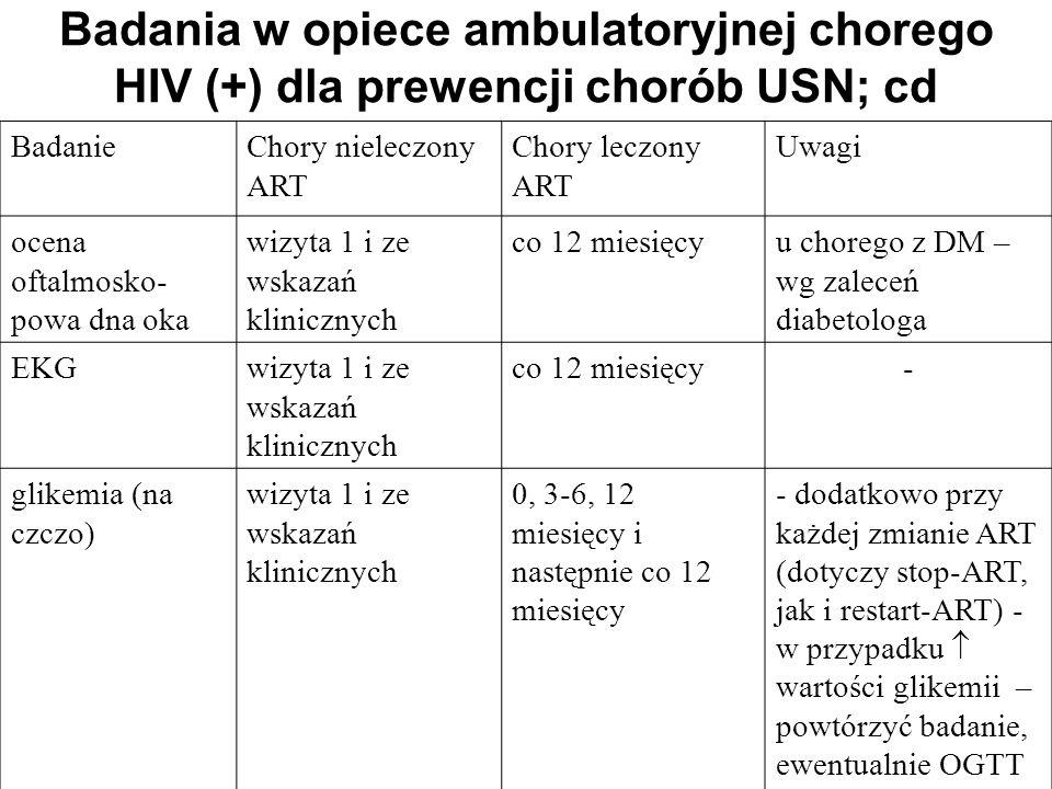 Badania w opiece ambulatoryjnej chorego HIV (+) dla prewencji chorób USN; cd BadanieChory nieleczony ART Chory leczony ART Uwagi ocena oftalmosko- pow