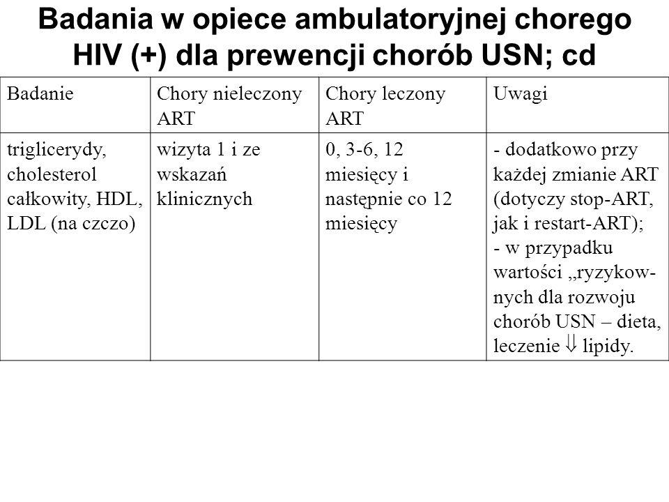 Badania w opiece ambulatoryjnej chorego HIV (+) dla prewencji chorób USN; cd BadanieChory nieleczony ART Chory leczony ART Uwagi triglicerydy, cholest