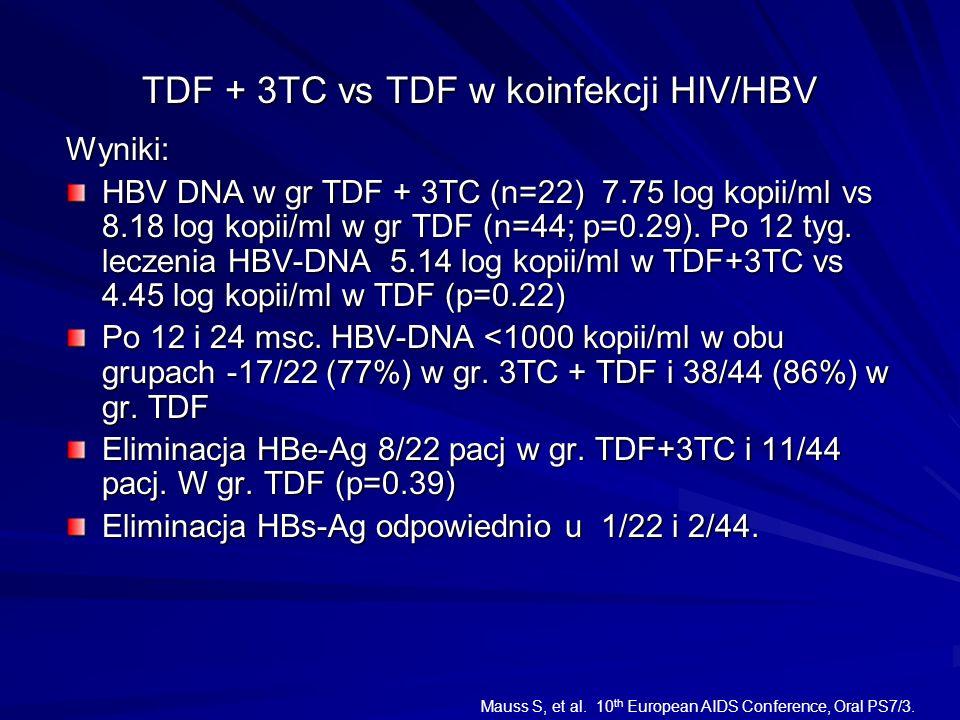 TDF + 3TC vs TDF w koinfekcji HIV/HBV Wyniki: HBV DNA w gr TDF + 3TC (n=22) 7.75 log kopii/ml vs 8.18 log kopii/ml w gr TDF (n=44; p=0.29). Po 12 tyg.