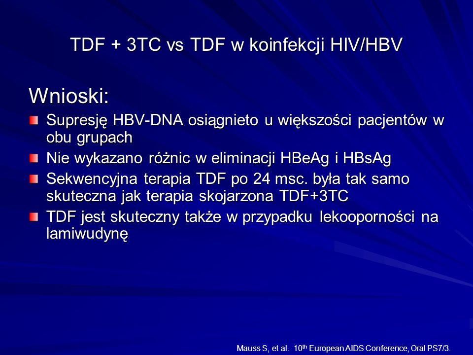 TDF + 3TC vs TDF w koinfekcji HIV/HBV Wnioski: Supresję HBV-DNA osiągnieto u większości pacjentów w obu grupach Nie wykazano różnic w eliminacji HBeAg