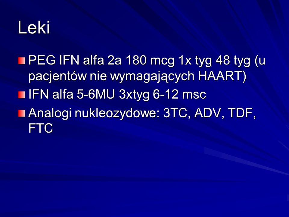 Leki PEG IFN alfa 2a 180 mcg 1x tyg 48 tyg (u pacjentów nie wymagających HAART) IFN alfa 5-6MU 3xtyg 6-12 msc Analogi nukleozydowe: 3TC, ADV, TDF, FTC