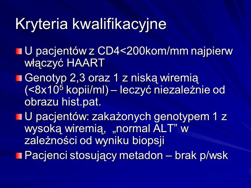 Kryteria kwalifikacyjne U pacjentów z CD4<200kom/mm najpierw włączyć HAART Genotyp 2,3 oraz 1 z niską wiremią (<8x10 5 kopii/ml) – leczyć niezależnie
