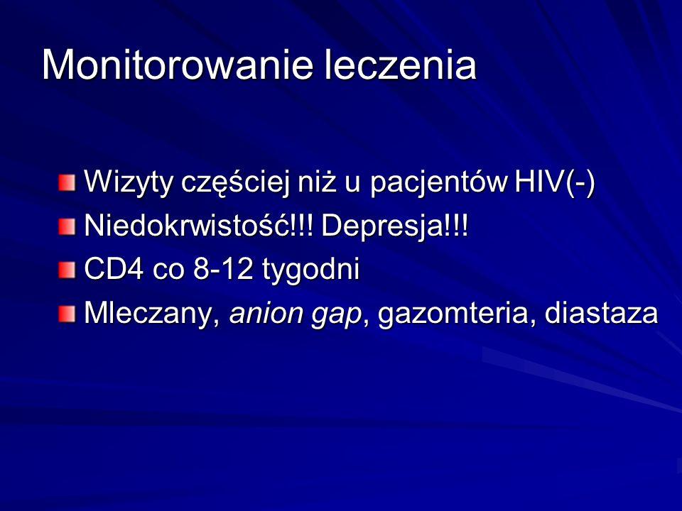 Monitorowanie leczenia Wizyty częściej niż u pacjentów HIV(-) Niedokrwistość!!! Depresja!!! CD4 co 8-12 tygodni Mleczany, anion gap, gazomteria, diast