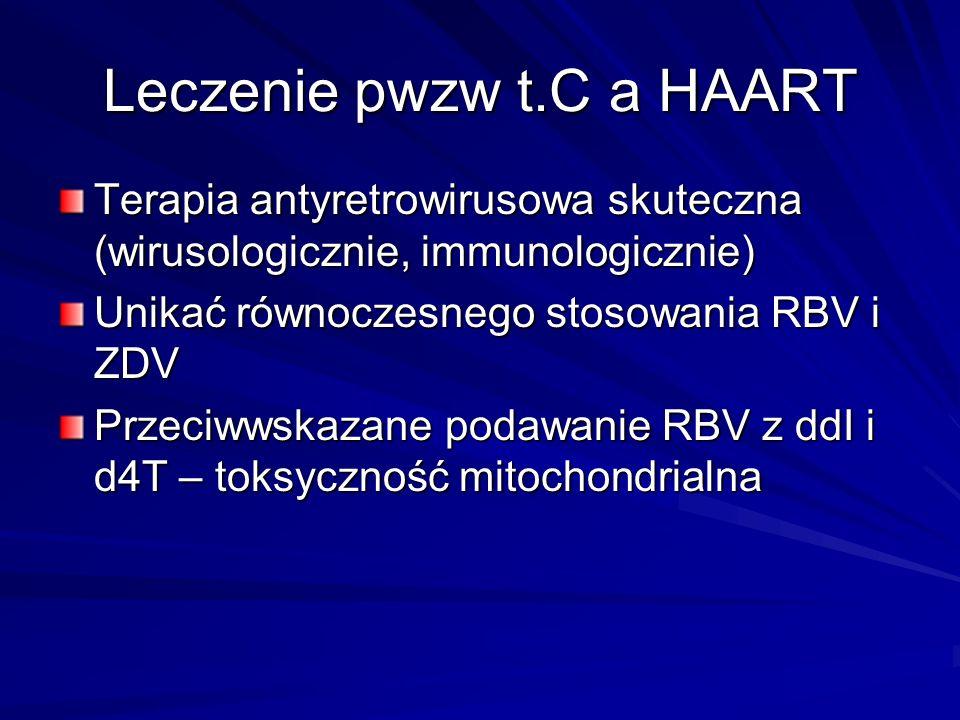 Leczenie pwzw t.C a HAART Terapia antyretrowirusowa skuteczna (wirusologicznie, immunologicznie) Unikać równoczesnego stosowania RBV i ZDV Przeciwwska