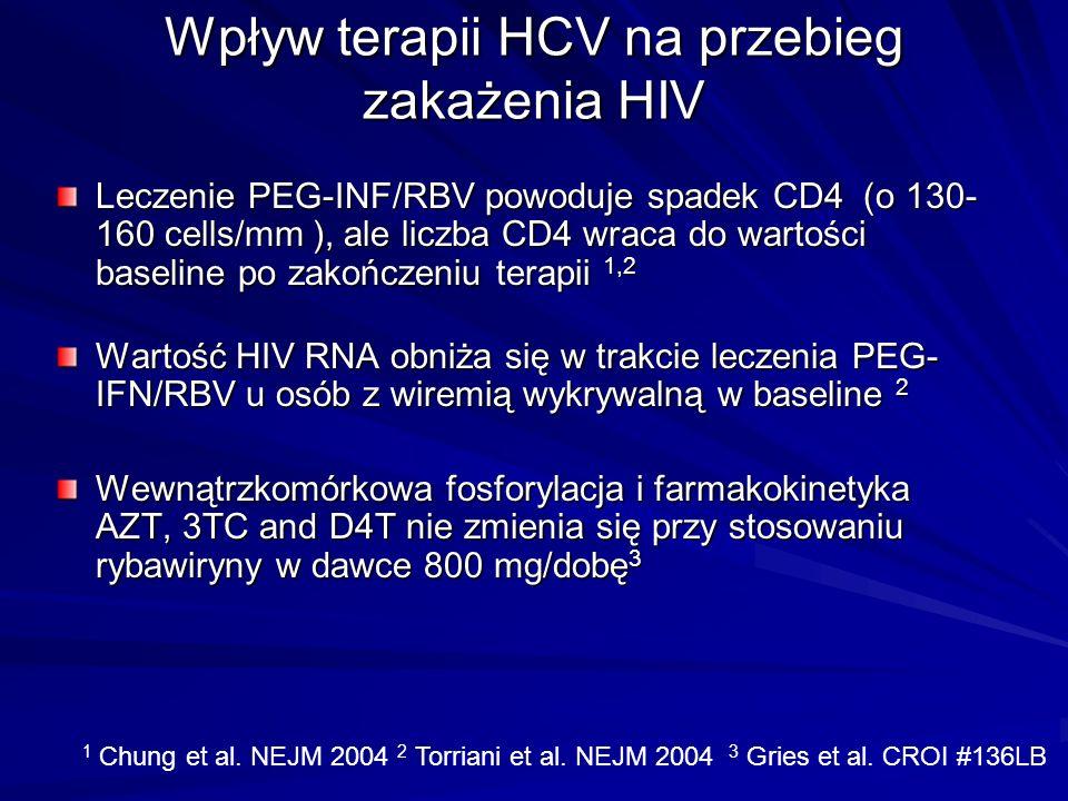Wpływ terapii HCV na przebieg zakażenia HIV Leczenie PEG-INF/RBV powoduje spadek CD4 (o 130- 160 cells/mm ), ale liczba CD4 wraca do wartości baseline