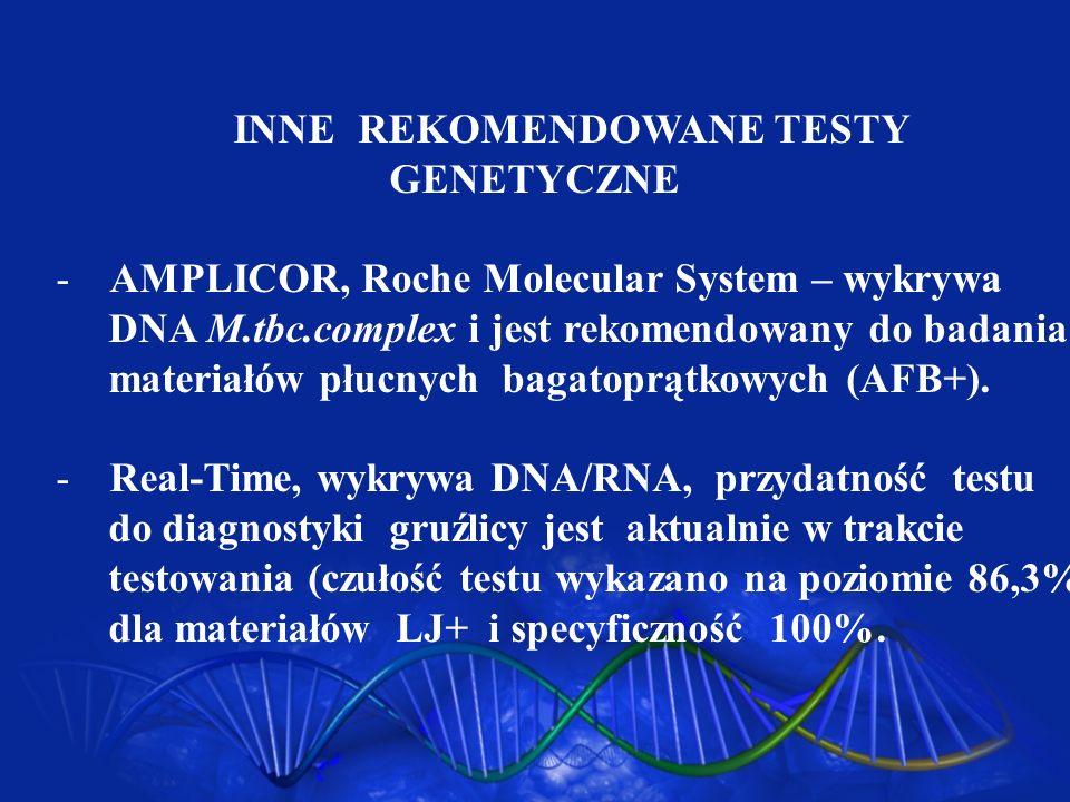 INNE REKOMENDOWANE TESTY GENETYCZNE -AMPLICOR, Roche Molecular System – wykrywa DNA M.tbc.complex i jest rekomendowany do badania materiałów płucnych