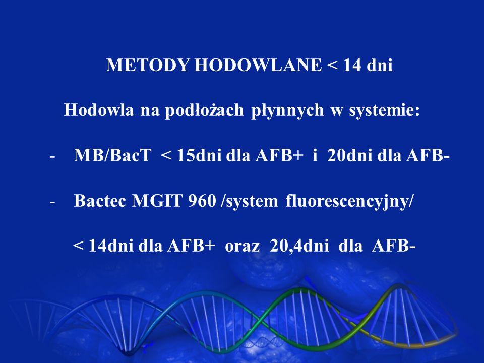 METODY HODOWLANE < 14 dni Hodowla na podłożach płynnych w systemie: -MB/BacT < 15dni dla AFB+ i 20dni dla AFB- -Bactec MGIT 960 /system fluorescencyjn