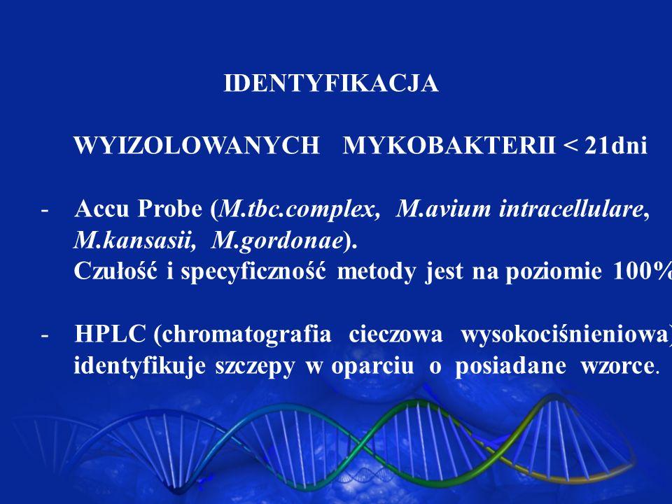IDENTYFIKACJA WYIZOLOWANYCH MYKOBAKTERII < 21dni -Accu Probe (M.tbc.complex, M.avium intracellulare, M.kansasii, M.gordonae). Czułość i specyficzność