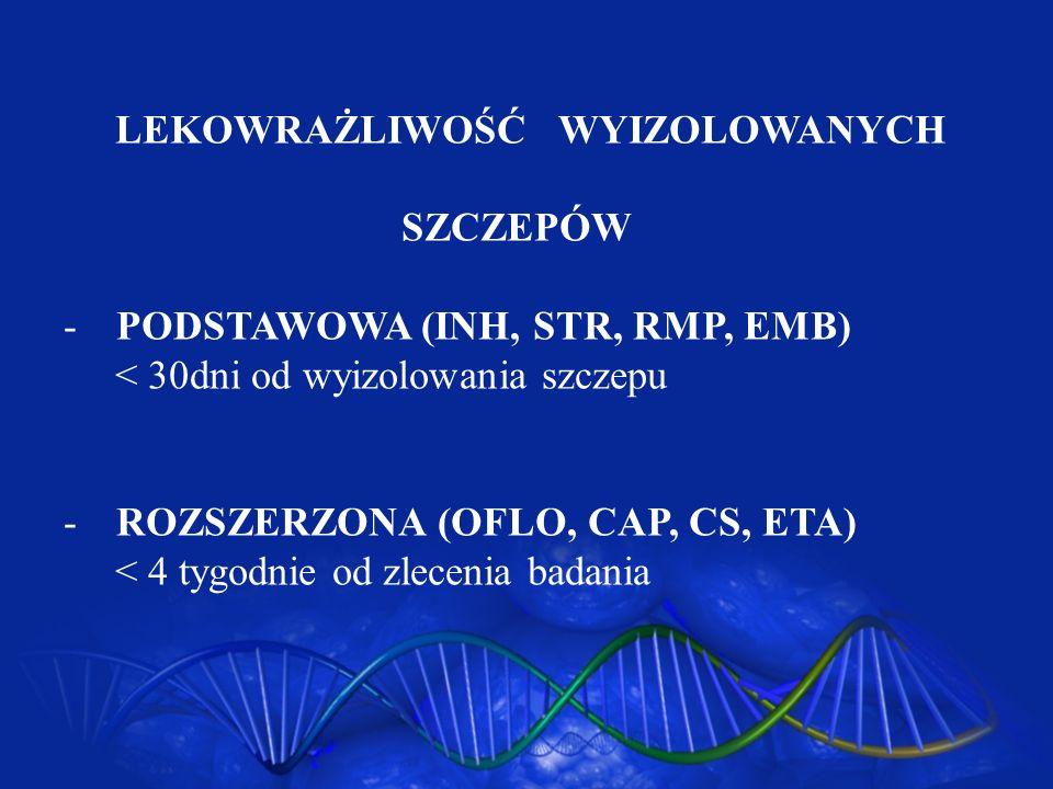 LEKOWRAŻLIWOŚĆ WYIZOLOWANYCH SZCZEPÓW -PODSTAWOWA (INH, STR, RMP, EMB) < 30dni od wyizolowania szczepu -ROZSZERZONA (OFLO, CAP, CS, ETA) < 4 tygodnie
