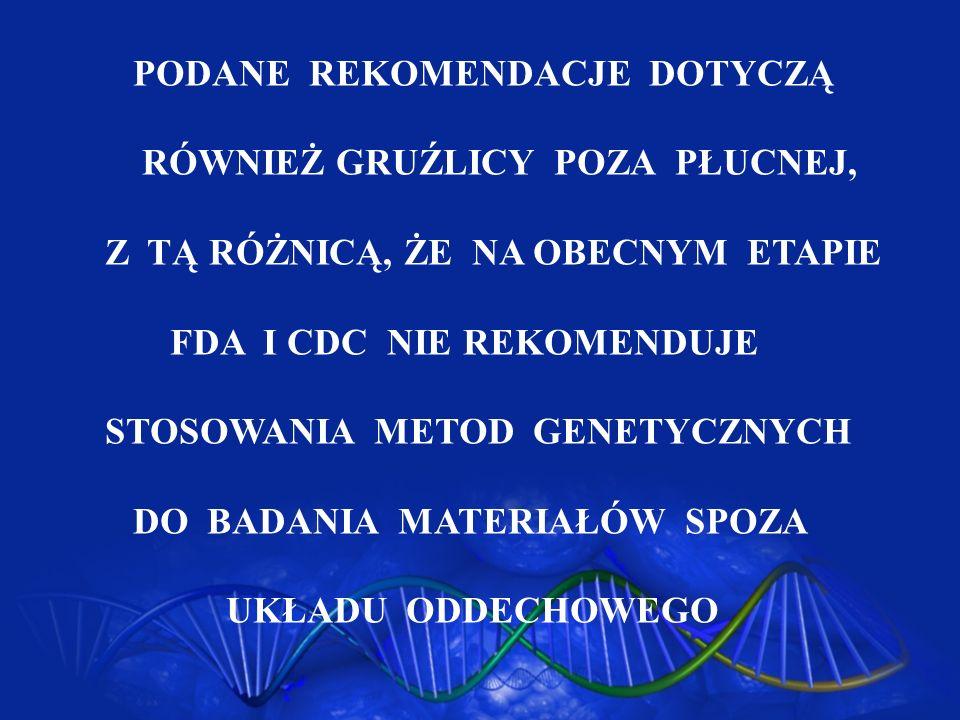 PODANE REKOMENDACJE DOTYCZĄ RÓWNIEŻ GRUŹLICY POZA PŁUCNEJ, Z TĄ RÓŻNICĄ, ŻE NA OBECNYM ETAPIE FDA I CDC NIE REKOMENDUJE STOSOWANIA METOD GENETYCZNYCH