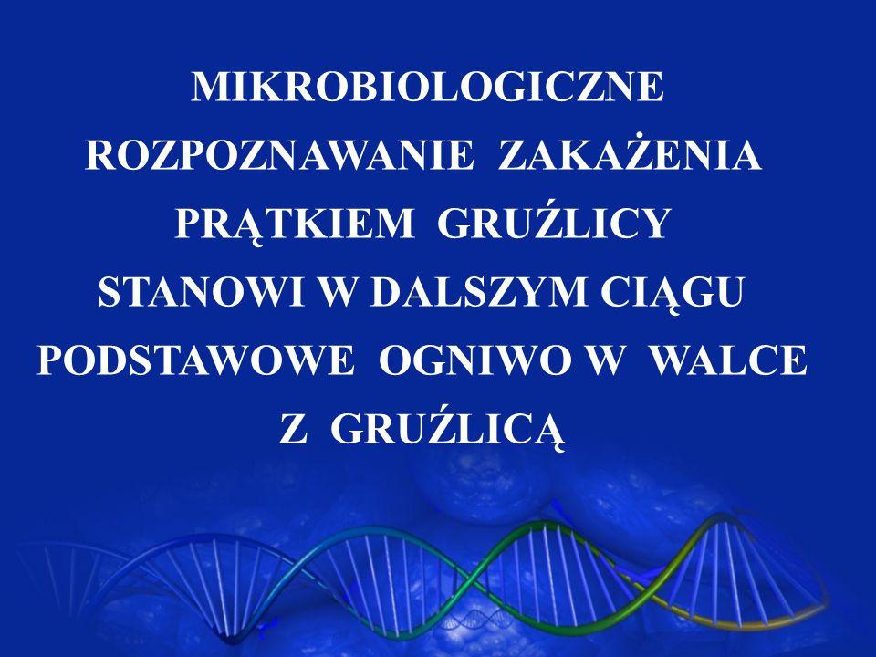 UJEMNY WYNIK BADANIA MIKROSKOPOWEGO I PRÓBY GENETYCZNEJ NIE WYKLUCZA ZAKAŻENIA M.