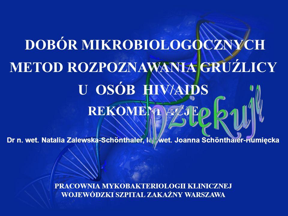 DOBÓR MIKROBIOLOGOCZNYCH METOD ROZPOZNAWANIA GRUŹLICY U OSÓB HIV/AIDS REKOMENDACJE Dr n. wet. Natalia Zalewska-Schönthaler, lek.wet. Joanna Schönthale