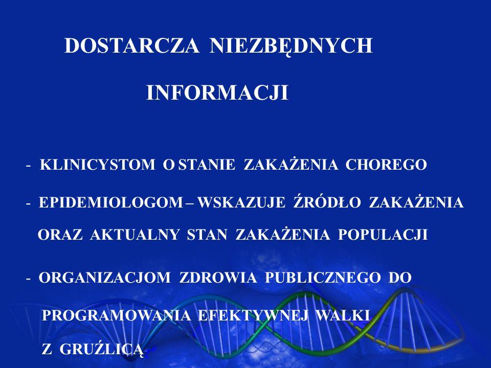MOLEKULARNY SYSTEM DIAGNOSTYCZNY ROZPOZNAJE W KILKA MINUT - CZYNNIK CHOROBOTWÓRCZY (WIRUSY, BAKTERIE, GRZYBY itp.) - CZYNNIK GENETYCZNY (DNA) - CZYNNIK TOKSYCZNY - SKUTECZNOŚĆ DZIAŁANIA NOWEGO LEKU