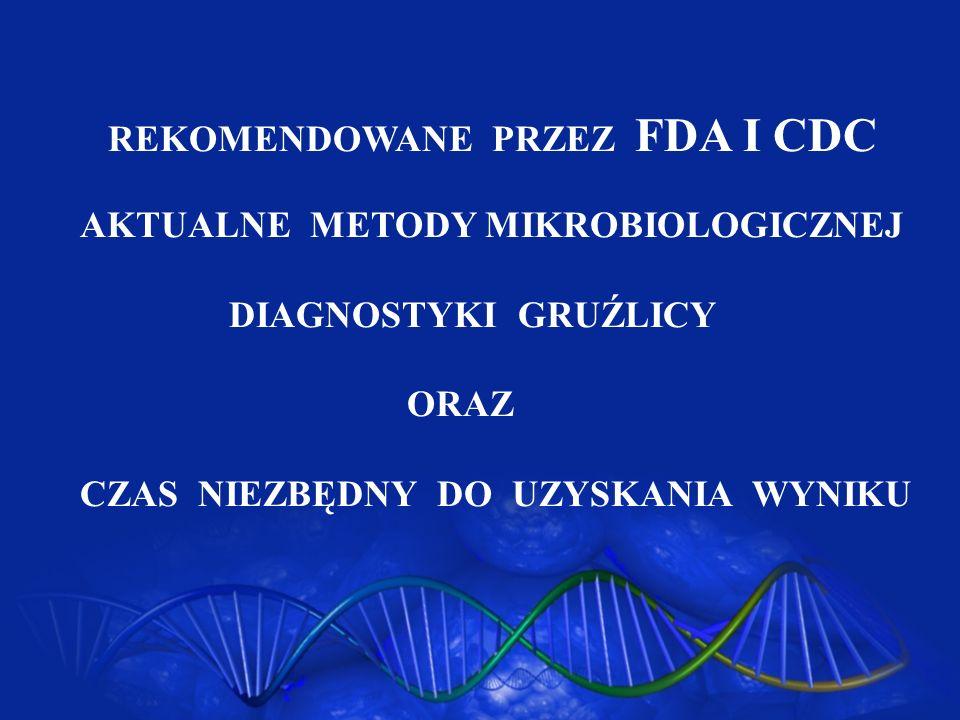 REKOMENDOWANE PRZEZ FDA I CDC AKTUALNE METODY MIKROBIOLOGICZNEJ DIAGNOSTYKI GRUŹLICY ORAZ CZAS NIEZBĘDNY DO UZYSKANIA WYNIKU