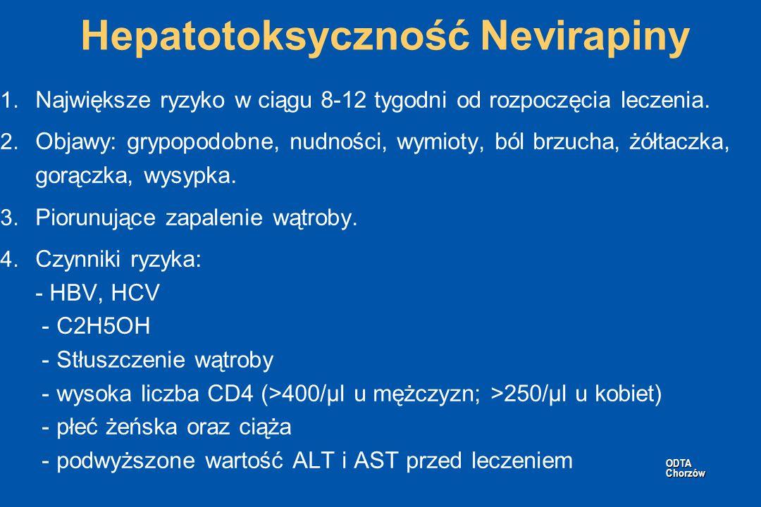 ODTA Chorzów ODTA Chorzów Hepatotoksyczność Nevirapiny 1. Największe ryzyko w ciągu 8-12 tygodni od rozpoczęcia leczenia. 2. Objawy: grypopodobne, nud