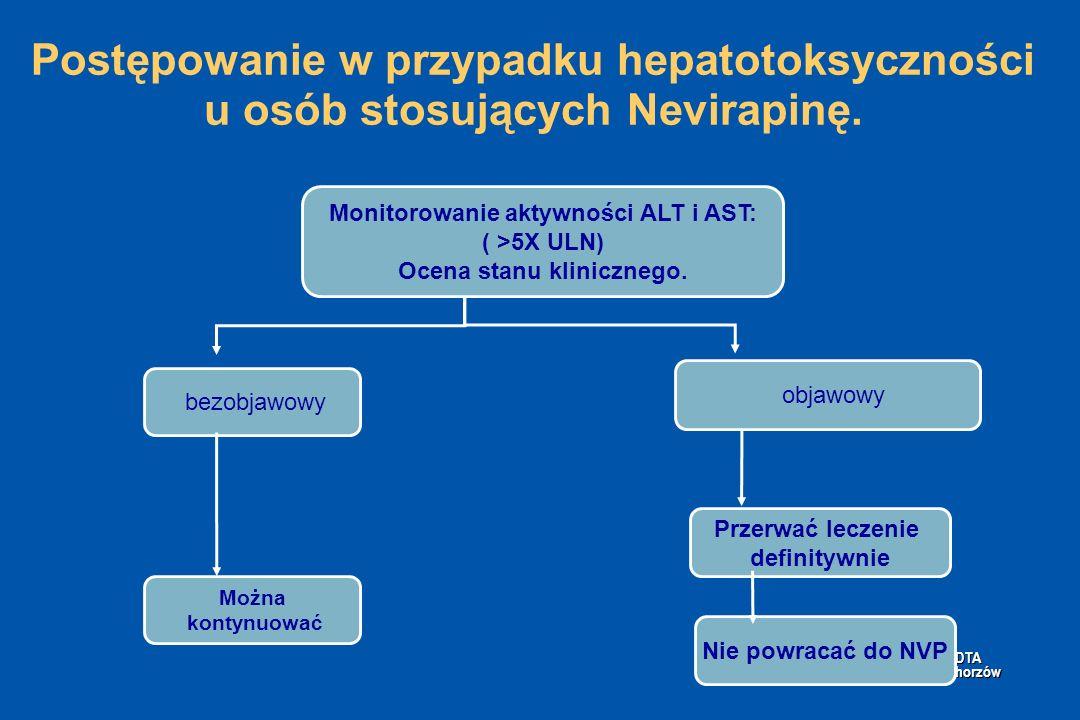 ODTA Chorzów ODTA Chorzów Postępowanie w przypadku hepatotoksyczności u osób stosujących Nevirapinę. Monitorowanie aktywności ALT i AST: ( >5X ULN) Oc