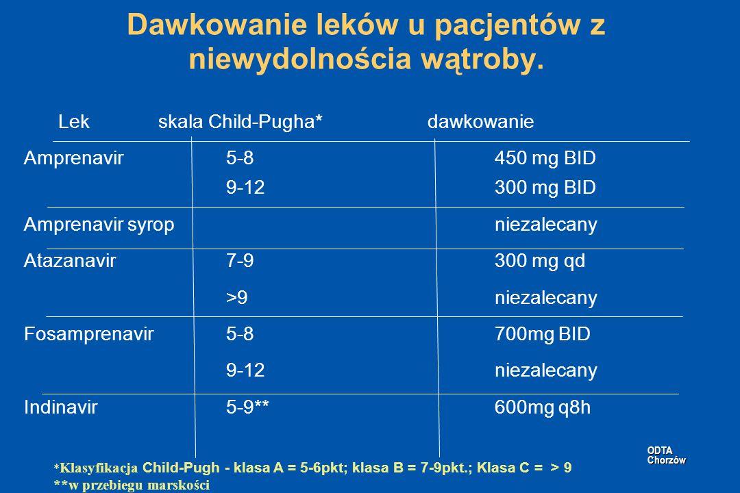 ODTA Chorzów ODTA Chorzów Dawkowanie leków u pacjentów z niewydolnościa wątroby. Lekskala Child-Pugha*dawkowanie Amprenavir5-8450 mg BID 9-12300 mg BI