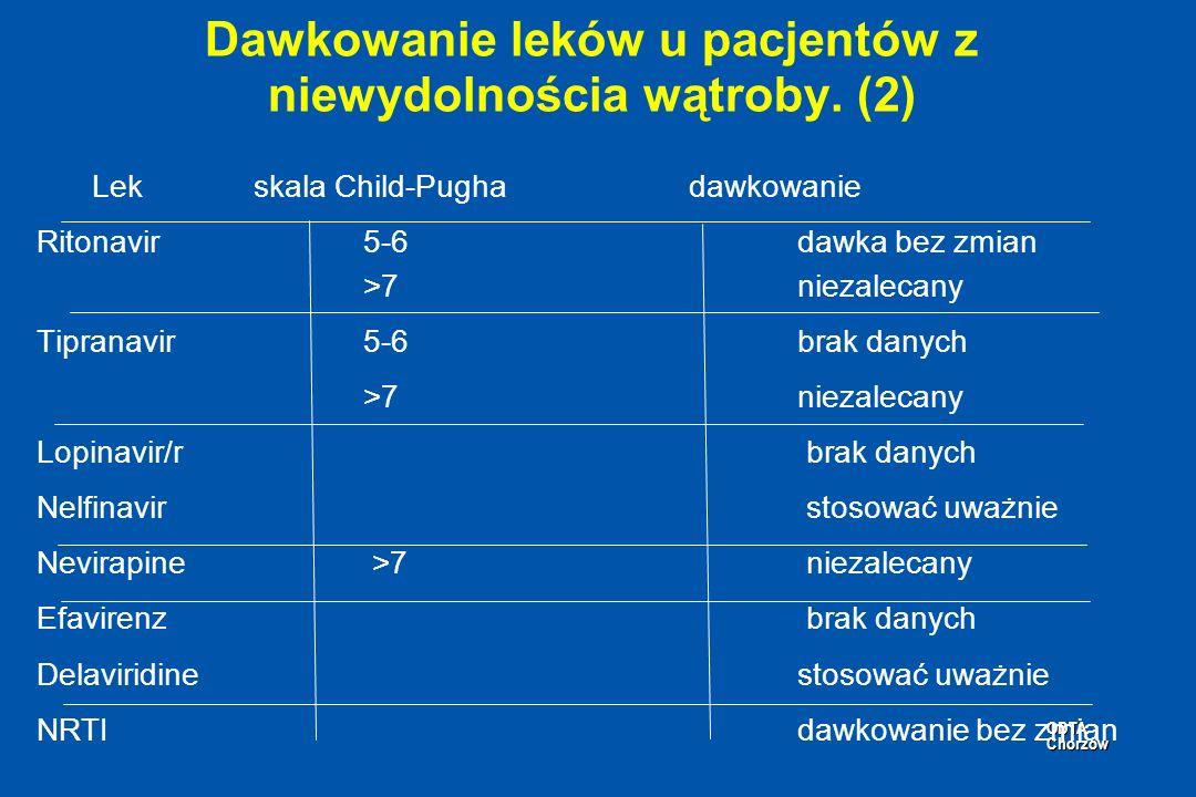 ODTA Chorzów ODTA Chorzów Dawkowanie leków u pacjentów z niewydolnościa wątroby. (2) Lekskala Child-Pughadawkowanie Ritonavir5-6dawka bez zmian >7niez
