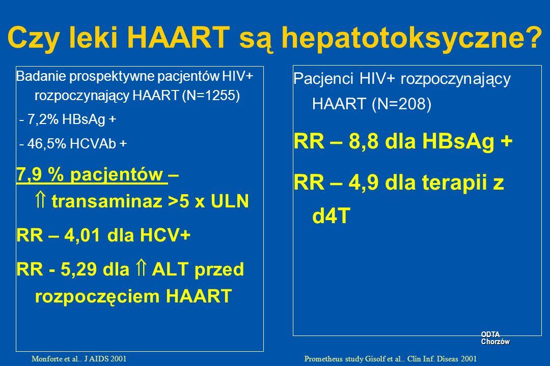 ODTA Chorzów ODTA Chorzów Czy leki HAART są hepatotoksyczne? Badanie prospektywne pacjentów HIV+ rozpoczynający HAART (N=1255) - 7,2% HBsAg + - 46,5%