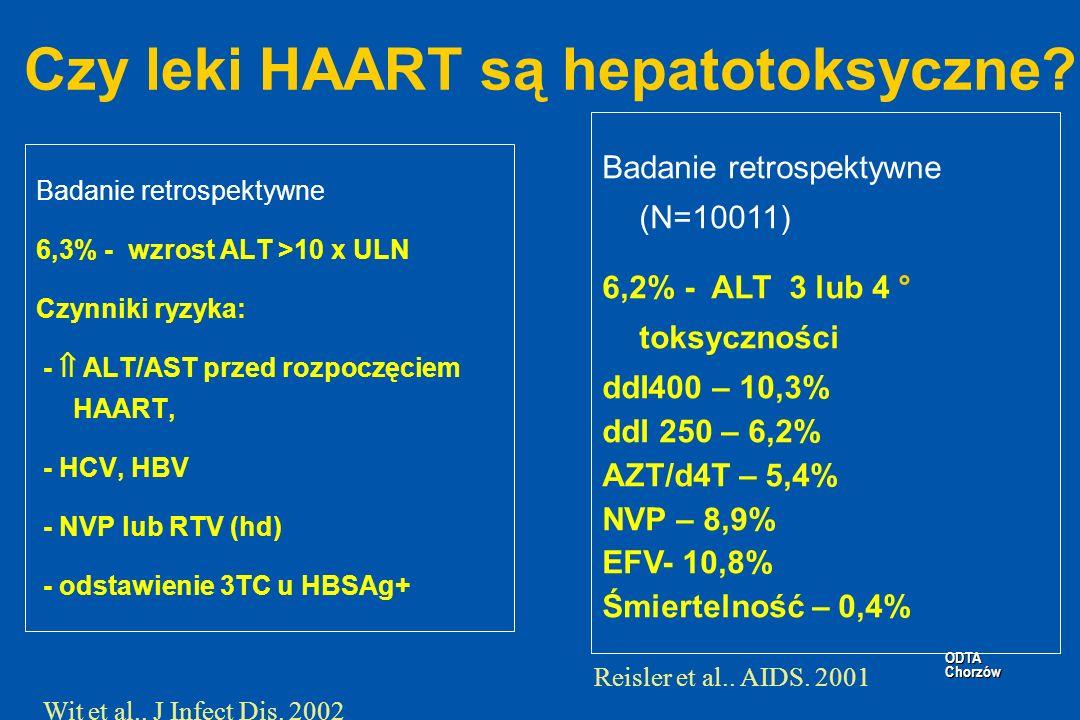 ODTA Chorzów ODTA Chorzów Czy leki HAART są hepatotoksyczne? Badanie retrospektywne 6,3% - wzrost ALT >10 x ULN Czynniki ryzyka: - ALT/AST przed rozpo