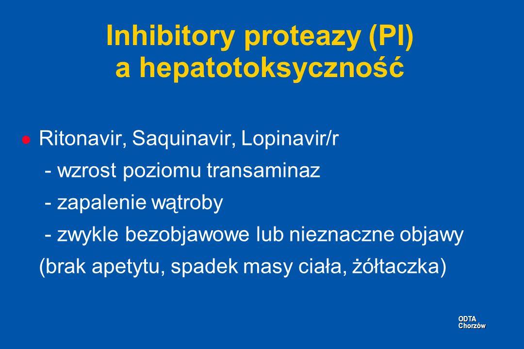ODTA Chorzów ODTA Chorzów HIPERBILIRUBINEMIA INDINAVIR, ATAZANAVIR - hamują enzym UDP –glucuronosylotransferazę - wzrost niezwiązanej bilirubiny - do 47% leczonych pacjentów - do 2% przerywa ATZ (Busti2004) - gdy BILIRUBINA < 3 mg/dl – kontynuować leczenie
