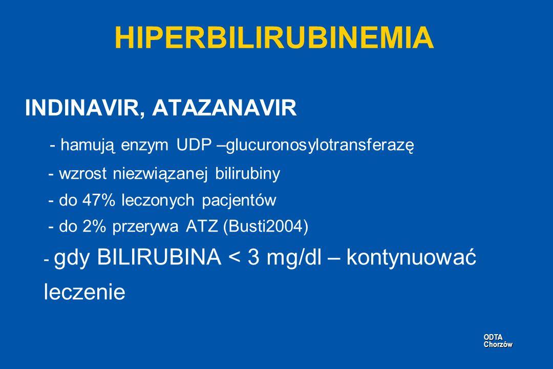 ODTA Chorzów ODTA Chorzów HIPERBILIRUBINEMIA INDINAVIR, ATAZANAVIR - hamują enzym UDP –glucuronosylotransferazę - wzrost niezwiązanej bilirubiny - do