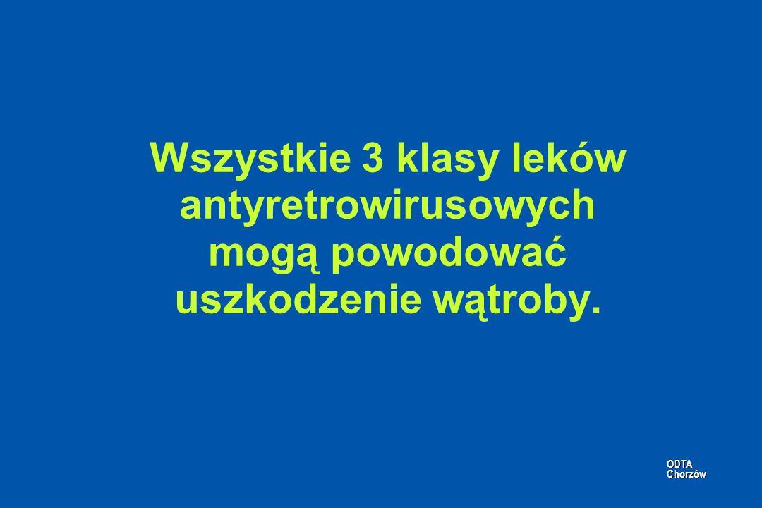 ODTA Chorzów ODTA Chorzów Rekomendacje diagnostyczne.