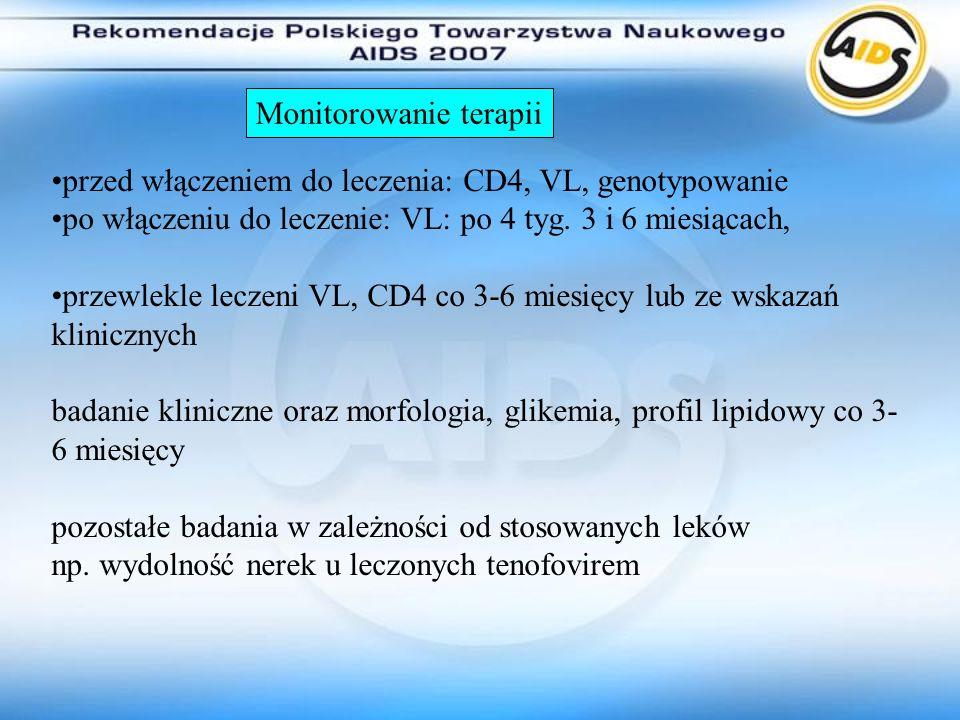przed włączeniem do leczenia: CD4, VL, genotypowanie po włączeniu do leczenie: VL: po 4 tyg. 3 i 6 miesiącach, przewlekle leczeni VL, CD4 co 3-6 miesi