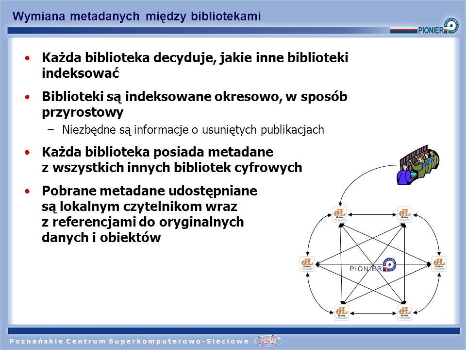 Wymiana metadanych między bibliotekami Problemy –Małe biblioteki cyfrowe (np.