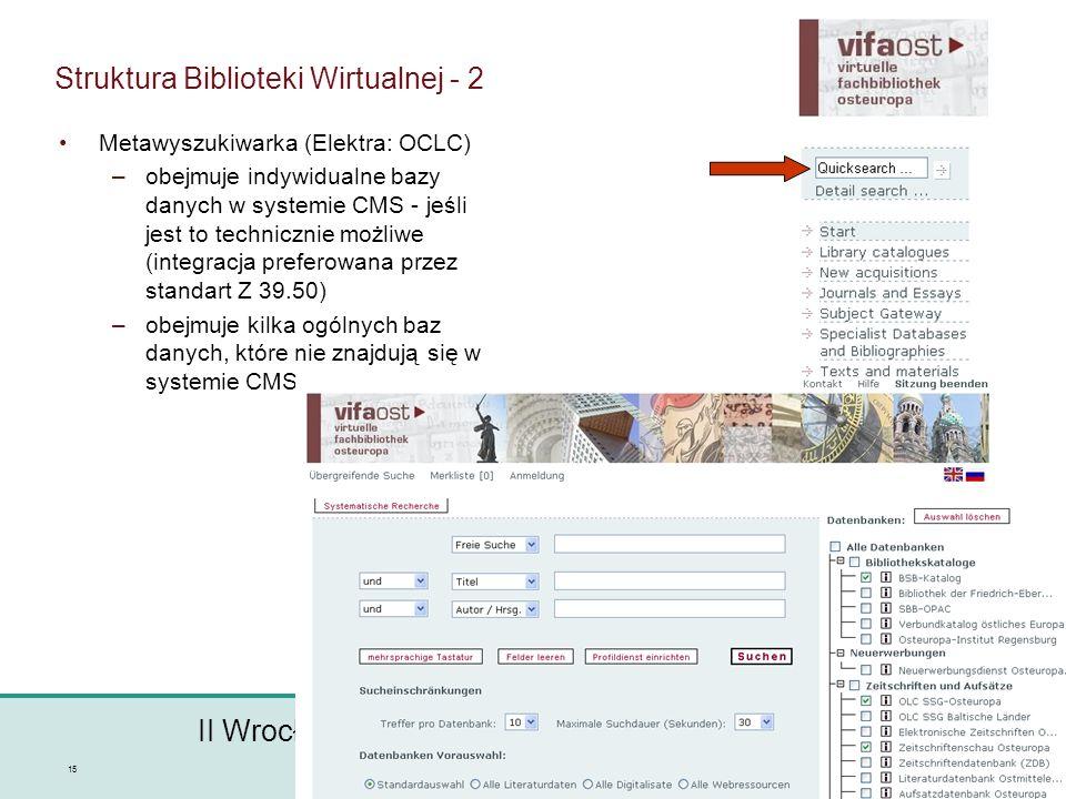 II Wrocławskie Spotkania Bibliotekarzy Polonijnych Wrocław, 18–19 czerwca 2009 15 Struktura Biblioteki Wirtualnej - 2 Metawyszukiwarka (Elektra: OCLC) –obejmuje indywidualne bazy danych w systemie CMS - jeśli jest to technicznie możliwe (integracja preferowana przez standart Z 39.50) –obejmuje kilka ogólnych baz danych, które nie znajdują się w systemie CMS