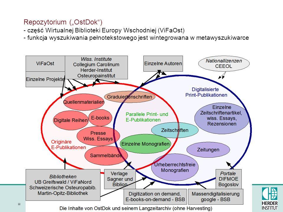 II Wrocławskie Spotkania Bibliotekarzy Polonijnych Wrocław, 18–19 czerwca 2009 22 Repozytorium (OstDok) - część Wirtualnej Biblioteki Europy Wschodniej (ViFaOst) - funkcja wyszukiwania pełnotekstowego jest wintegrowana w metawyszukiwarce