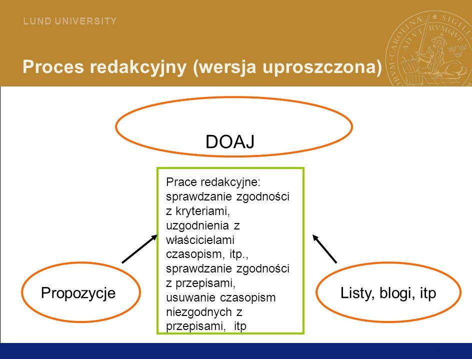10 L U N D U N I V E R S I T Y Proces redakcyjny (wersja uproszczona) PropozycjeListy, blogi, itp Prace redakcyjne: sprawdzanie zgodności z kryteriami, uzgodnienia z właścicielami czasopism, itp., sprawdzanie zgodności z przepisami, usuwanie czasopism niezgodnych z przepisami, itp DOAJ