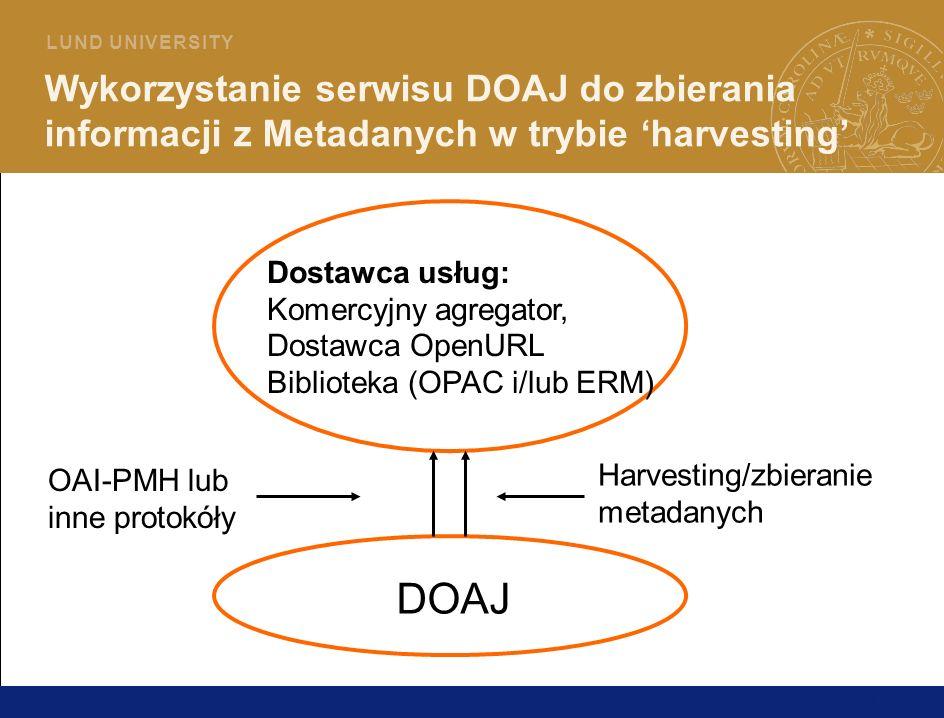 13 L U N D U N I V E R S I T Y Wykorzystanie serwisu DOAJ do zbierania informacji z Metadanych w trybie harvesting DOAJ OAI-PMH lub inne protokóły Dostawca usług: Komercyjny agregator, Dostawca OpenURL Biblioteka (OPAC i/lub ERM) Harvesting/zbieranie metadanych