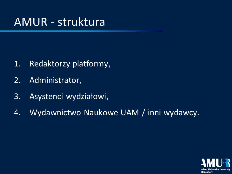 AMUR - struktura 1.Redaktorzy platformy, 2.Administrator, 3.Asystenci wydziałowi, 4.Wydawnictwo Naukowe UAM / inni wydawcy.