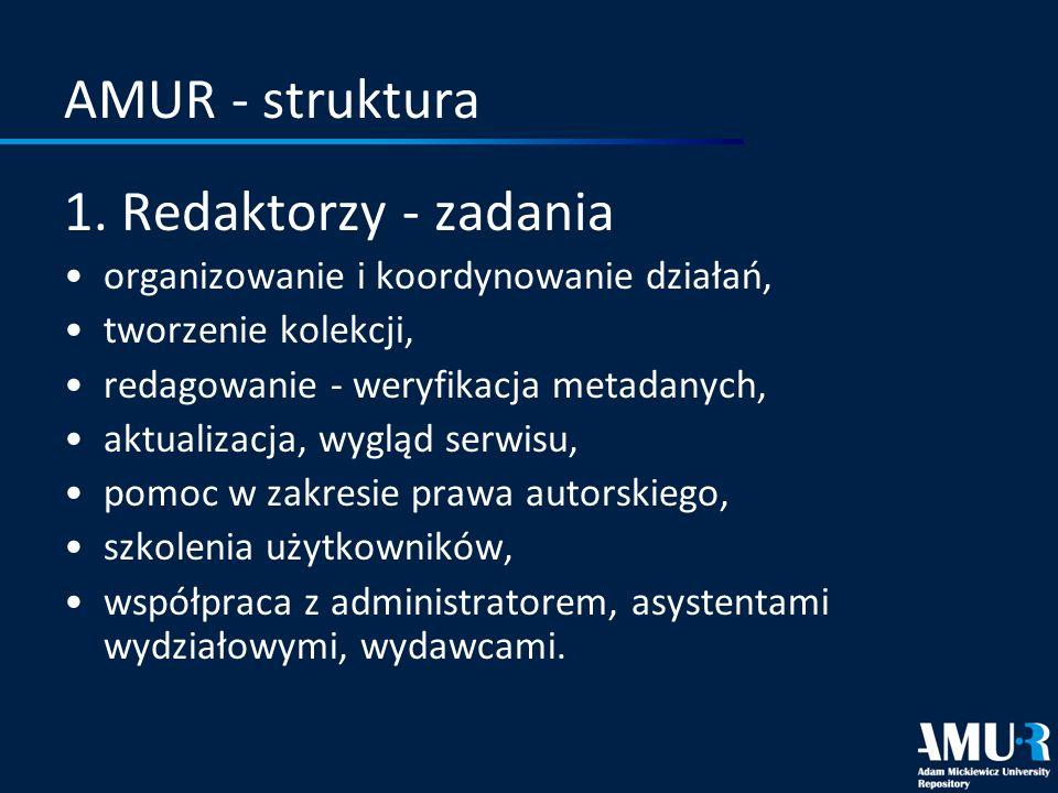 AMUR - struktura 1. Redaktorzy - zadania organizowanie i koordynowanie działań, tworzenie kolekcji, redagowanie - weryfikacja metadanych, aktualizacja