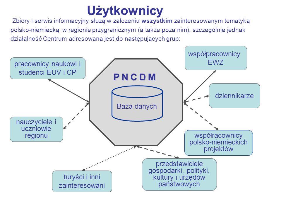 Baza danych PNCDM pracownicy naukowi i studenci EUV i CP współpracownicy EWZ dziennikarze przedstawiciele gospodarki, polityki, kultury i urzędów państwowych nauczyciele i uczniowie regionu współracownicy polsko-niemieckich projektów turyści i inni zainteresowani Użytkownicy Zbiory i serwis informacyjny służą w założeniu wszystkim zainteresowanym tematyką polsko-niemiecką w regionie przygranicznym (a także poza nim), szczególnie jednak działalność Centrum adresowana jest do następujących grup: