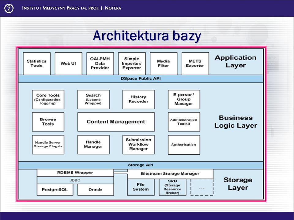 Architektura bazy