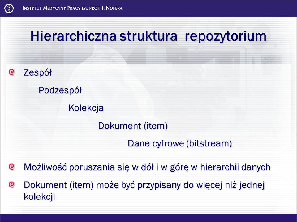 Hierarchiczna struktura repozytorium ZespółPodzespółKolekcja Dokument (item) Dane cyfrowe (bitstream) Możliwość poruszania się w dół i w górę w hierar
