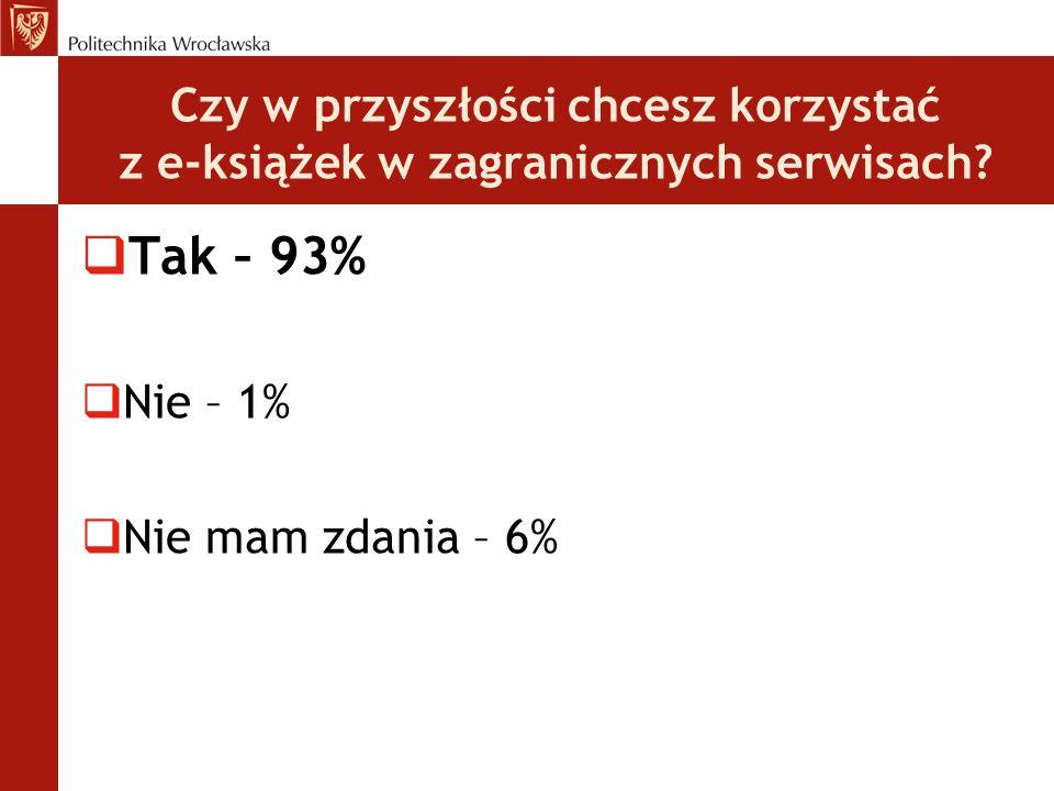 Czy w przyszłości chcesz korzystać z e-książek w zagranicznych serwisach? Tak – 93% Nie – 1% Nie mam zdania – 6%