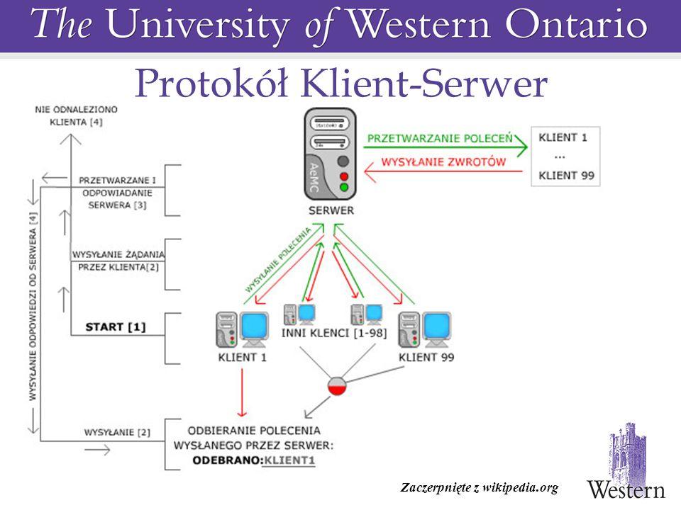 Protokół Klient-Serwer Zaczerpnięte z wikipedia.org