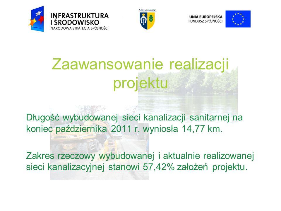 Zaawansowanie realizacji projektu Długość wybudowanej sieci kanalizacji sanitarnej na koniec października 2011 r. wyniosła 14,77 km. Zakres rzeczowy w