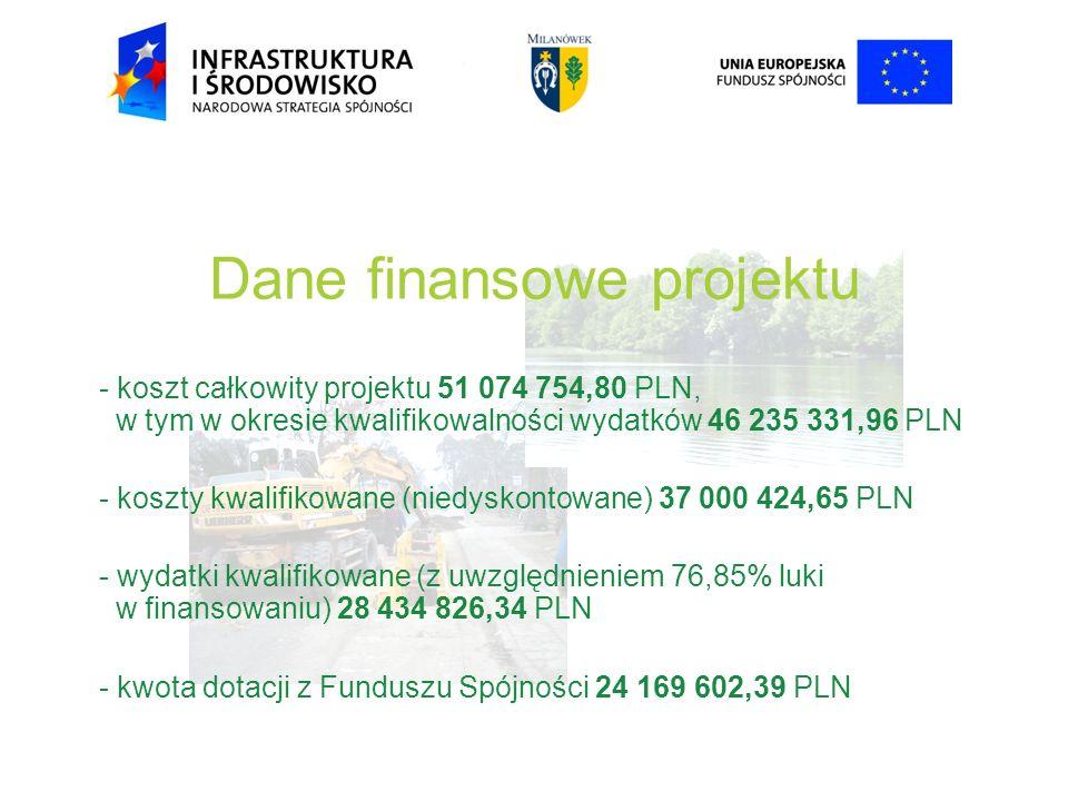 Dane finansowe projektu - koszt całkowity projektu 51 074 754,80 PLN, w tym w okresie kwalifikowalności wydatków 46 235 331,96 PLN - koszty kwalifikowane (niedyskontowane) 37 000 424,65 PLN - wydatki kwalifikowane (z uwzględnieniem 76,85% luki w finansowaniu) 28 434 826,34 PLN - kwota dotacji z Funduszu Spójności 24 169 602,39 PLN